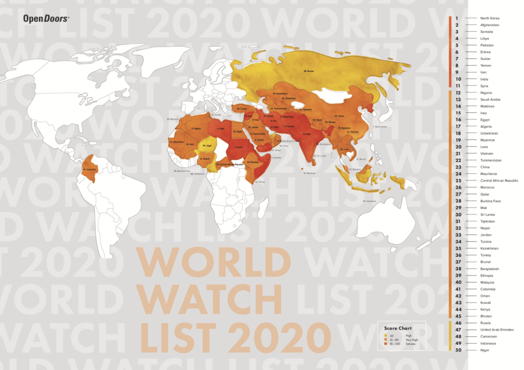 Open Doors' 2020 World Watch Map: the 50 most dangerous countries to follow Jesus